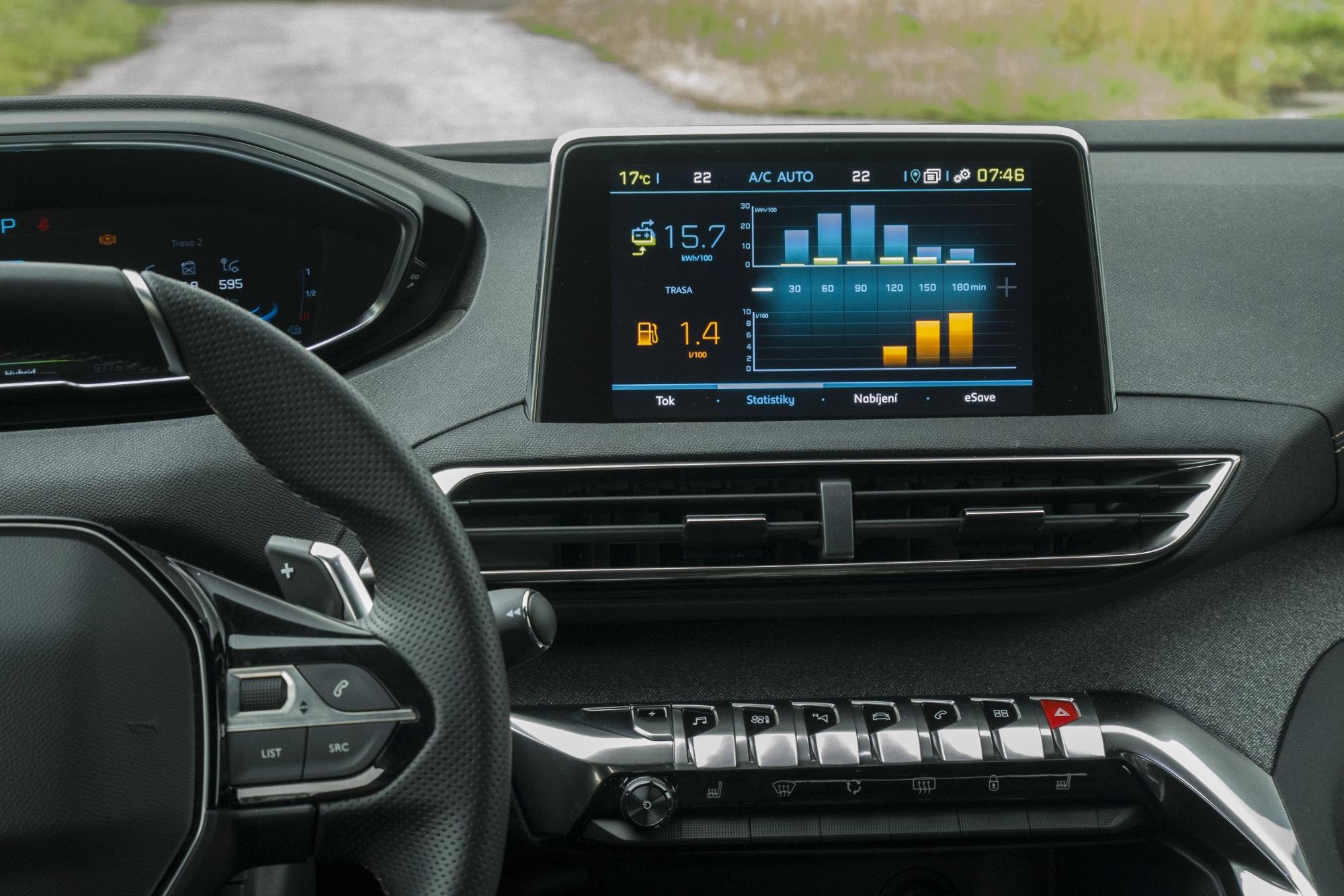 Peugeot 3008 Hybrid4 (9)