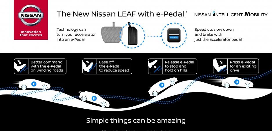 Nissan Leaf získa e-Pedal, na brzdu môžete zabudnúť