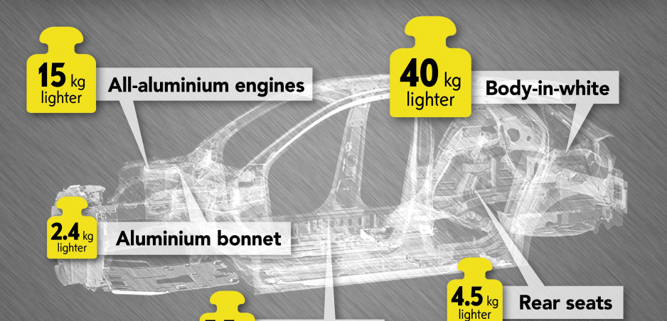 Opel Corsa je na diéte. Hmotnosť novej generácie klesne pod 1 000 kg