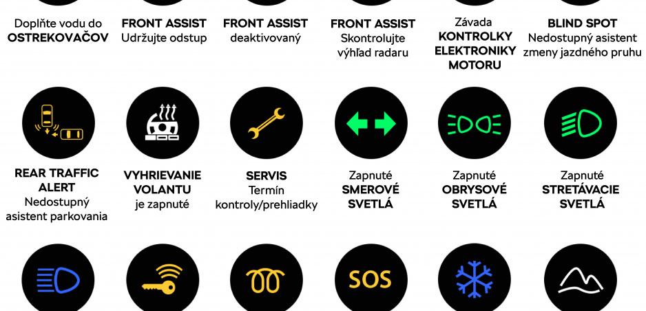 Poznáte kontrolky v aute? Škoda zverejnila ich prehľad (vyberáme z archívu)
