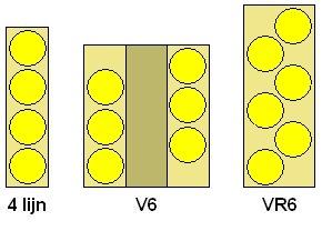 inline v VR motor
