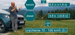 Test Peugeot 5008: Zisťovali sme, ako sa prejaví zaťaženie na pružnom zrýchlení (diesel vs benzín)