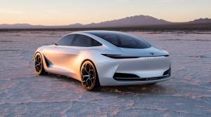 Toto sú najkrajšie autá z autosalónu v Detroite podľa EyesOn Design