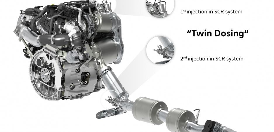 Nový naftový motor Volkswagenu 2,0 TDI Evo má o 80% nižšie emisie NOx