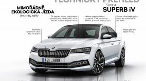 Škoda Superb PHEV